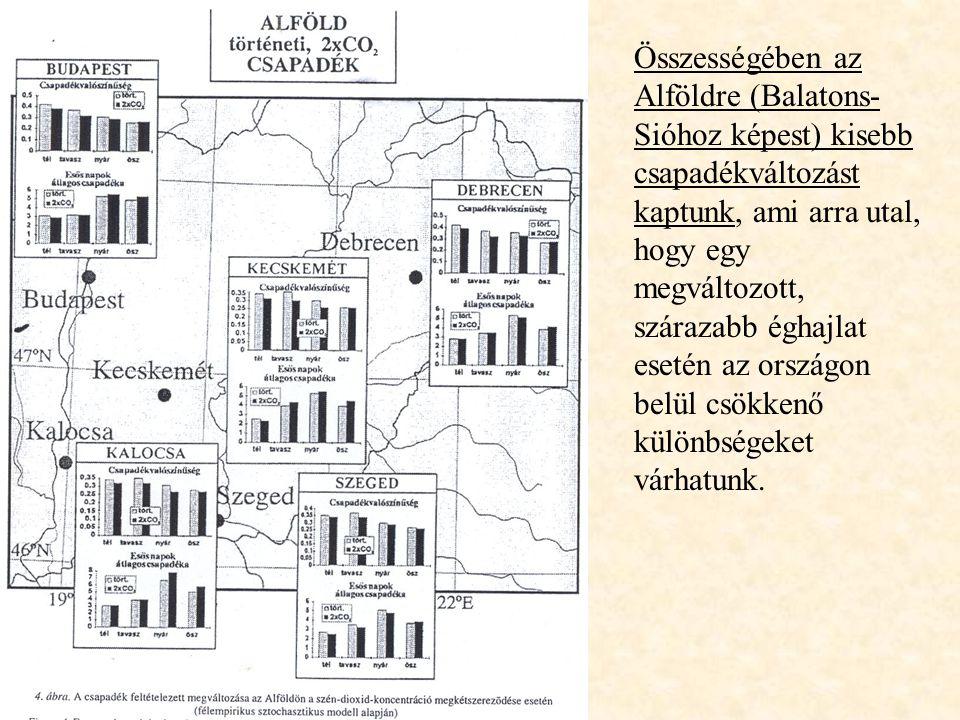 Összességében az Alföldre (Balatons- Sióhoz képest) kisebb csapadékváltozást kaptunk, ami arra utal, hogy egy megváltozott, szárazabb éghajlat esetén