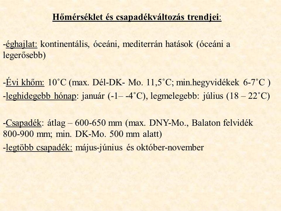 -Molnár-Mika: 16 db Mo-i állomáson elvégezte 110 éves évi középhőmérsékleti, homogenizált középhőmérsékleti és évi csapadékösszegek lineáris trendvizsgálatát -Hőmérséklet: mindegyik állomáson hőmérséklet-emelkedés adódott 1°C\100év átlagértékkel -Csapadék: negatív trend mutatkozik  átlag: -92 mm/100 év (max.