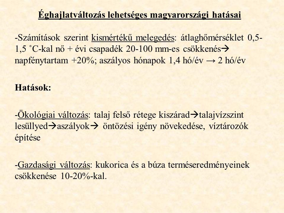 Éghajlatváltozás lehetséges magyarországi hatásai -Számítások szerint kismértékű melegedés: átlaghőmérséklet 0,5- 1,5 ˚C-kal nő + évi csapadék 20-100