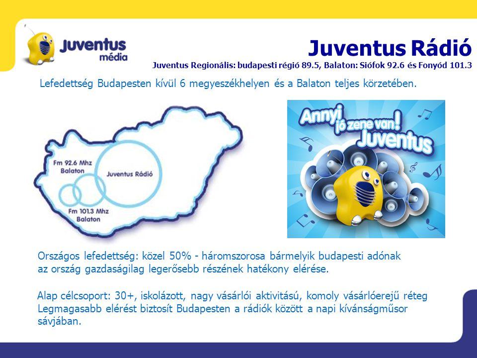 Juventus Rádió Juventus Regionális: budapesti régió 89.5, Balaton: Siófok 92.6 és Fonyód 101.3 Lefedettség Budapesten kívül 6 megyeszékhelyen és a Bal