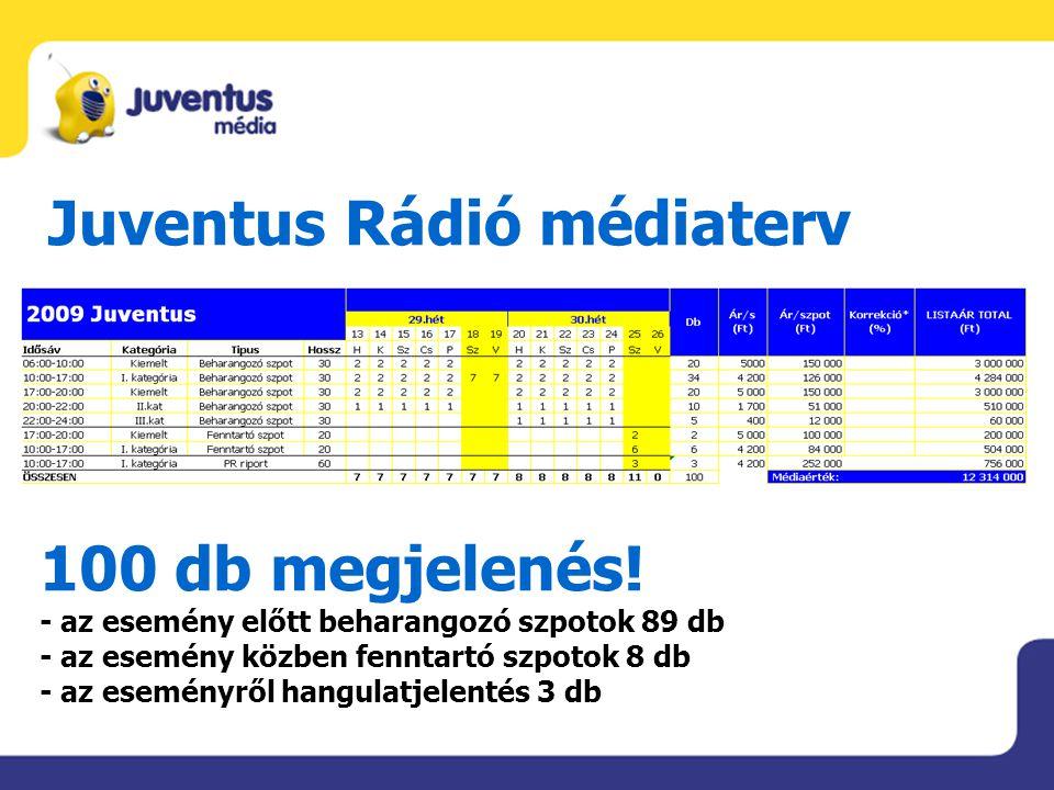 Juventus Rádió médiaterv 100 db megjelenés! - az esemény előtt beharangozó szpotok 89 db - az esemény közben fenntartó szpotok 8 db - az eseményről ha