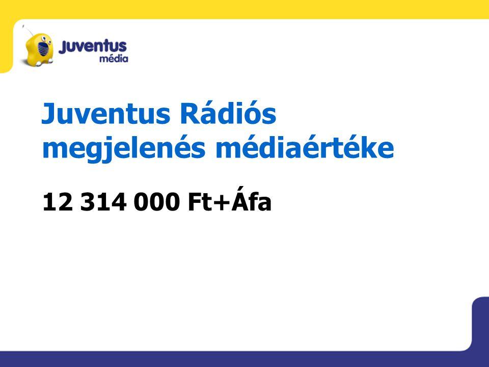 Juventus Rádiós megjelenés médiaértéke 12 314 000 Ft+Áfa