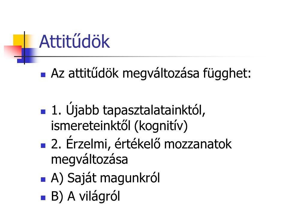 Attitűdök Az attitűdök megváltozása függhet: 1. Újabb tapasztalatainktól, ismereteinktől (kognitív) 2. Érzelmi, értékelő mozzanatok megváltozása A) Sa