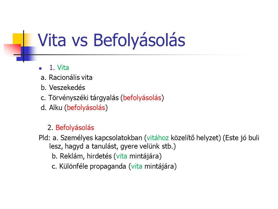 Vita vs Befolyásolás 1. Vita a. Racionális vita b. Veszekedés c. Törvényszéki tárgyalás (befolyásolás) d. Alku (befolyásolás) 2. Befolyásolás Pld: a.