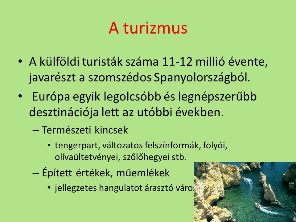 A turizmus A külföldi turisták száma 11-12 millió évente, javarészt a szomszédos Spanyolországból.