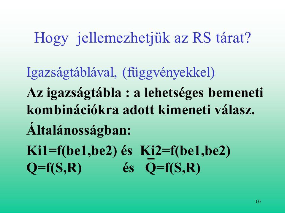9 Hogy hívják a kapott kapcsolást 1 1 S(et)R(eset) Q Q RS-tár vagy RS flip-flop