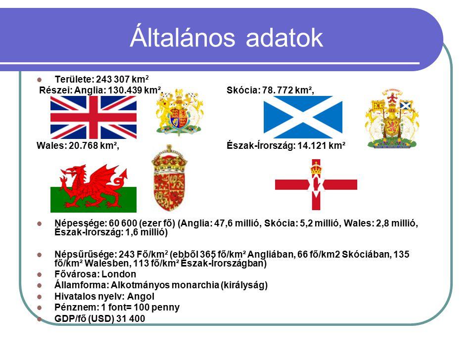 Általános adatok Területe: 243 307 km 2 Részei: Anglia: 130.439 km², Skócia: 78. 772 km², Wales: 20.768 km², Észak-Írország: 14.121 km² Népessége: 60