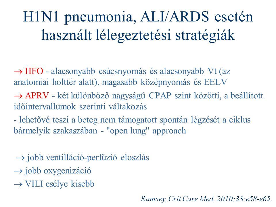 H1N1 pneumonia, ALI/ARDS esetén használt lélegeztetési stratégiák  HFO - alacsonyabb csúcsnyomás és alacsonyabb Vt (az anatomiai holttér alatt), magasabb középnyomás és EELV  APRV - két különböző nagyságú CPAP szint közötti, a beállított időintervallumok szerinti váltakozás - lehetővé teszi a beteg nem támogatott spontán légzését a ciklus bármelyik szakaszában - open lung approach  jobb ventilláció-perfúzió eloszlás  jobb oxygenizáció  VILI esélye kisebb Ramsey, Crit Care Med, 2010;38:e58-e65.