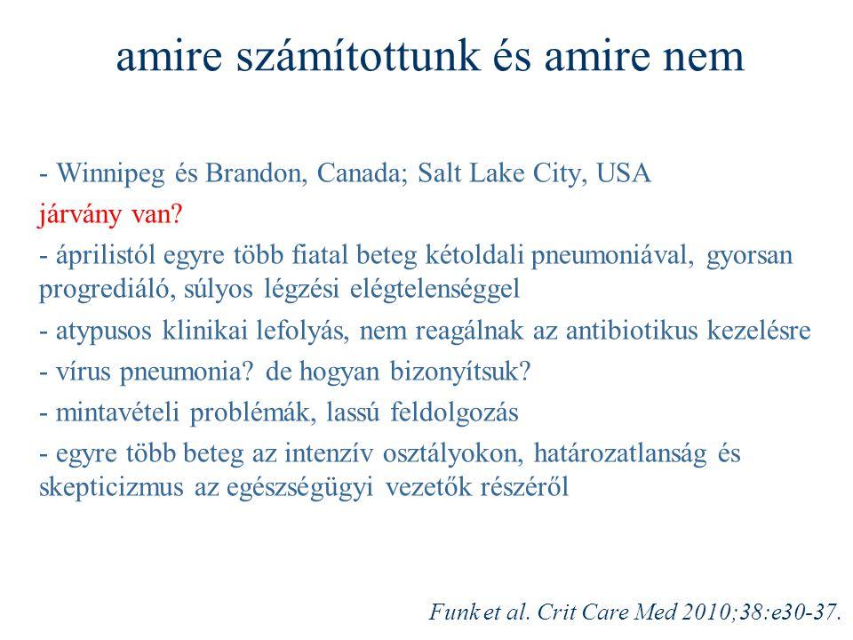 amire számítottunk és amire nem - Winnipeg és Brandon, Canada; Salt Lake City, USA járvány van? - áprilistól egyre több fiatal beteg kétoldali pneumon