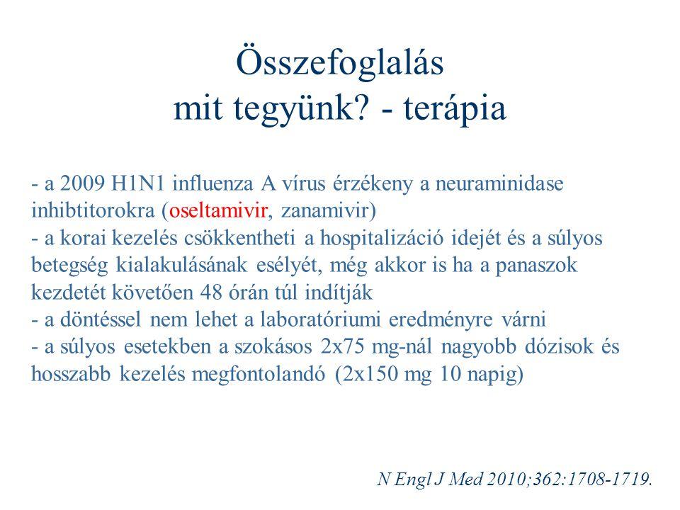 Összefoglalás mit tegyünk? - terápia - a 2009 H1N1 influenza A vírus érzékeny a neuraminidase inhibtitorokra (oseltamivir, zanamivir) - a korai kezelé