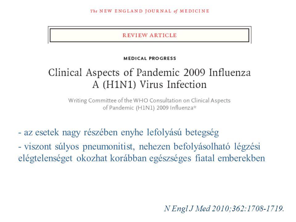 - az esetek nagy részében enyhe lefolyású betegség - viszont súlyos pneumonitist, nehezen befolyásolható légzési elégtelenséget okozhat korábban egészséges fiatal emberekben N Engl J Med 2010;362:1708-1719.