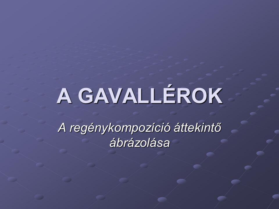 A GAVALLÉROK A regénykompozíció áttekintő ábrázolása