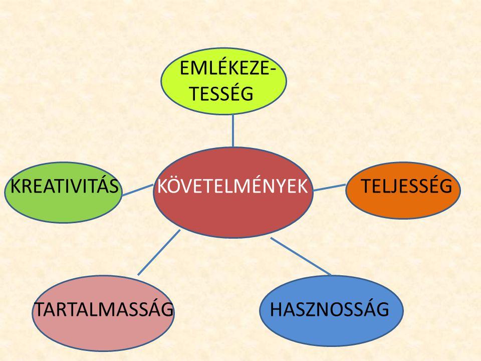 EMLÉKEZE- TESSÉG KREATIVITÁS KÖVETELMÉNYEK TELJESSÉG TARTALMASSÁG HASZNOSSÁG