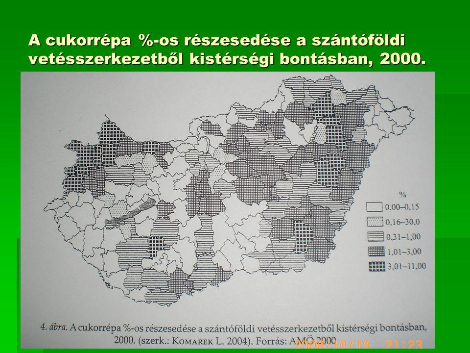 A cukorrépa %-os részesedése a szántóföldi vetésszerkezetből kistérségi bontásban, 2000.