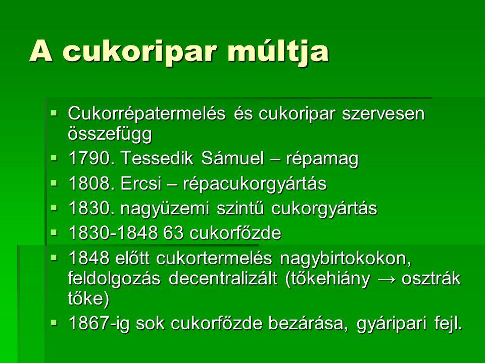 A cukoripar múltja  Cukorrépatermelés és cukoripar szervesen összefügg  1790. Tessedik Sámuel – répamag  1808. Ercsi – répacukorgyártás  1830. nag