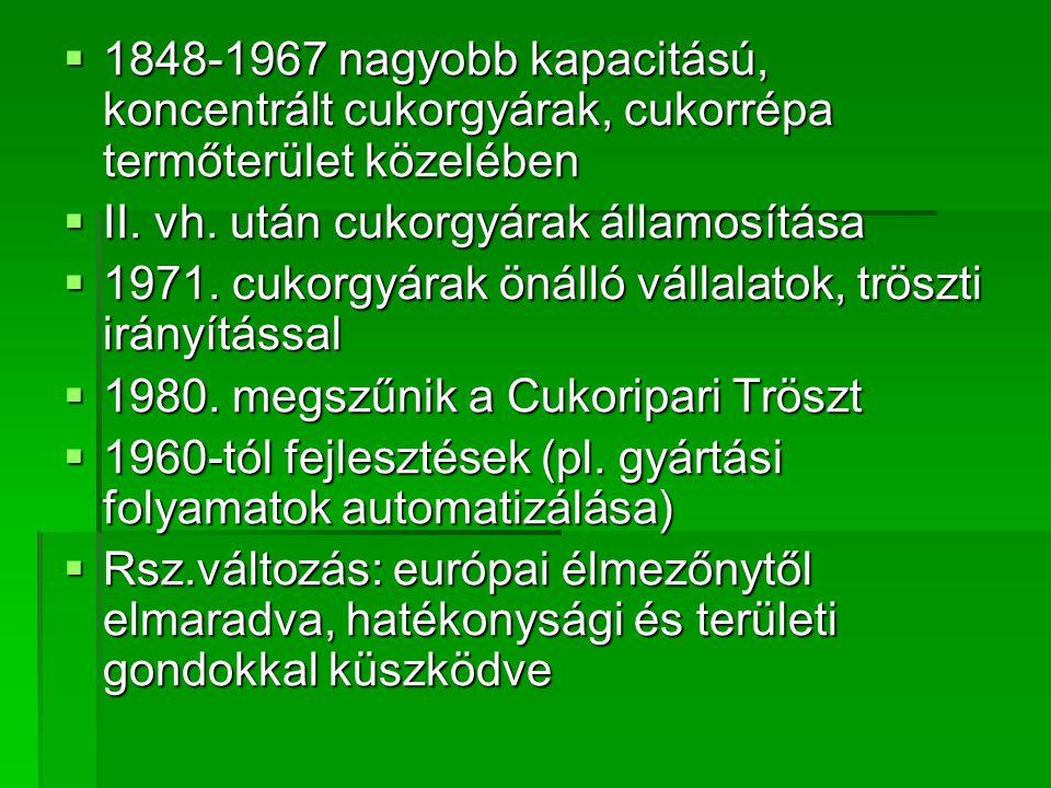  1848-1967 nagyobb kapacitású, koncentrált cukorgyárak, cukorrépa termőterület közelében  II. vh. után cukorgyárak államosítása  1971. cukorgyárak