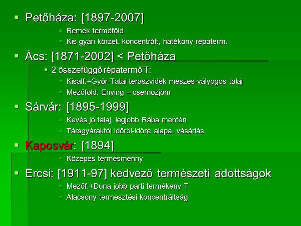  Petőháza: [1897-2007]  Remek termőföld  Kis gyári körzet, koncentrált, hatékony répaterm.  Ács: [1871-2002] < Petőháza  2 összefüggő répatermő T