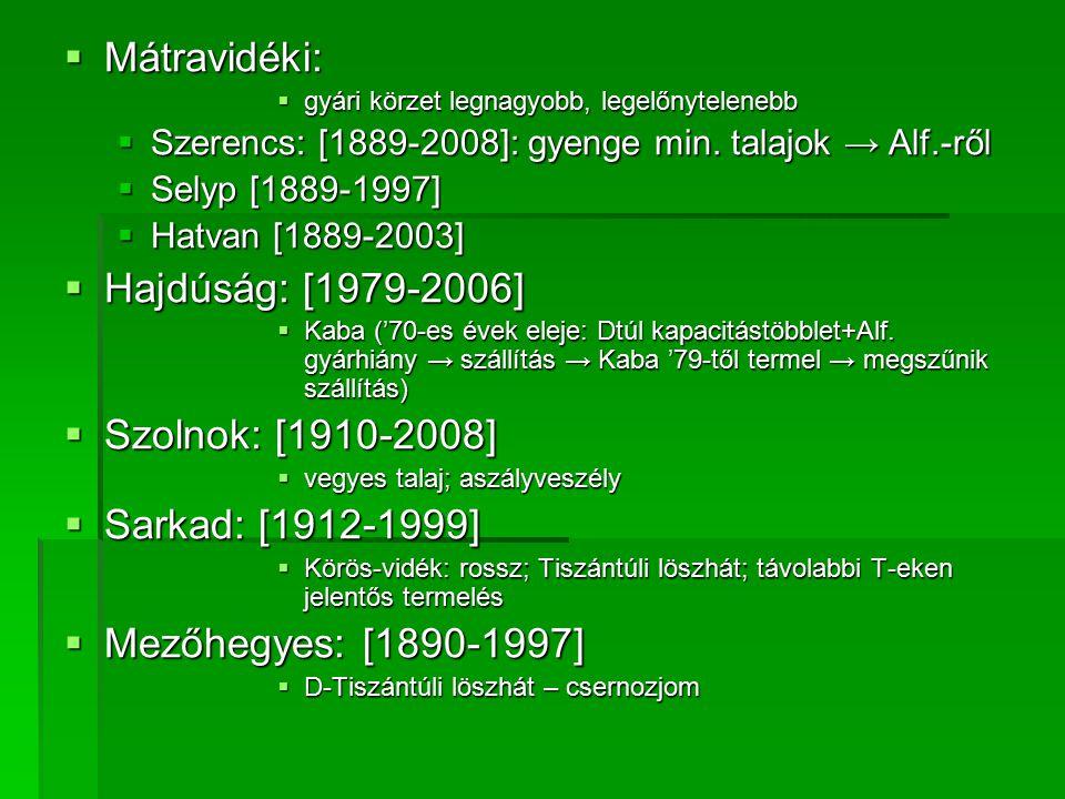  Mátravidéki:  gyári körzet legnagyobb, legelőnytelenebb  Szerencs: [1889-2008]: gyenge min. talajok → Alf.-ről  Selyp [1889-1997]  Hatvan [1889-