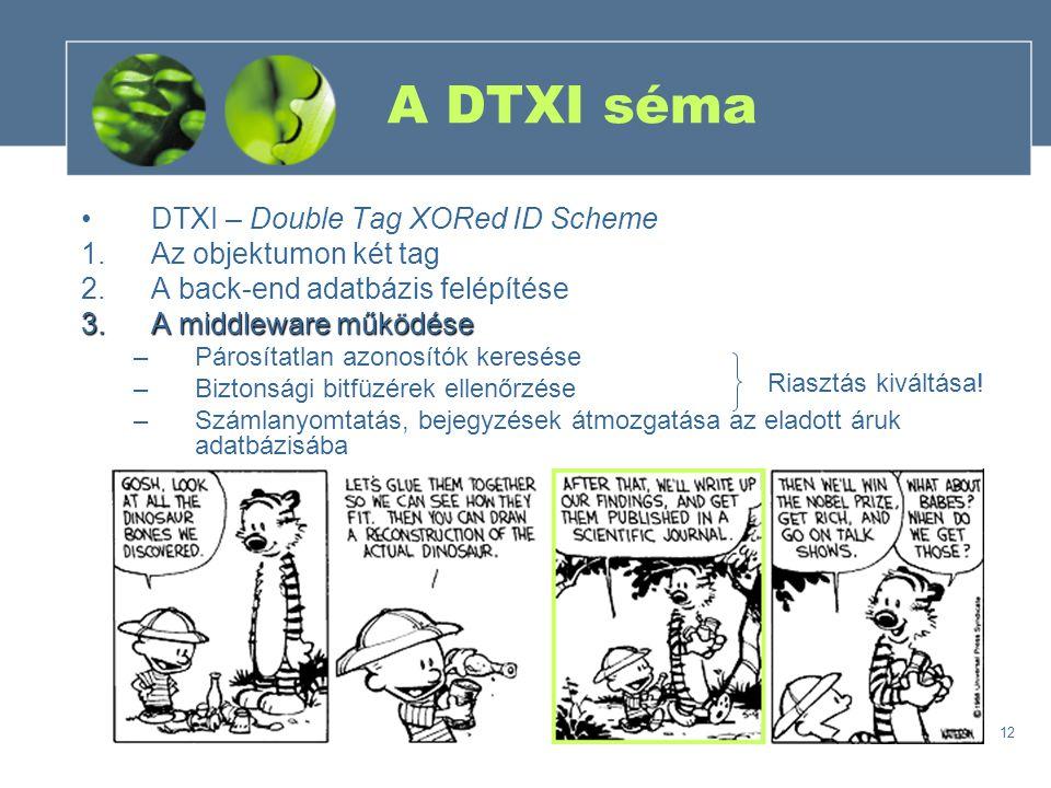 12 A DTXI séma DTXI – Double Tag XORed ID Scheme 1.Az objektumon két tag 2.A back-end adatbázis felépítése 3.A middleware működése –Párosítatlan azonosítók keresése –Biztonsági bitfüzérek ellenőrzése –Számlanyomtatás, bejegyzések átmozgatása az eladott áruk adatbázisába Riasztás kiváltása!