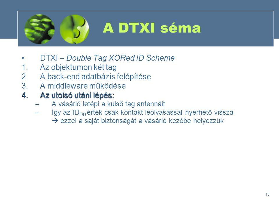 13 A DTXI séma DTXI – Double Tag XORed ID Scheme 1.Az objektumon két tag 2.A back-end adatbázis felépítése 3.A middleware működése 4.Az utolsó utáni lépés: –A vásárló letépi a külső tag antennáit –Így az ID DB érték csak kontakt leolvasással nyerhető vissza  ezzel a saját biztonságát a vásárló kezébe helyezzük