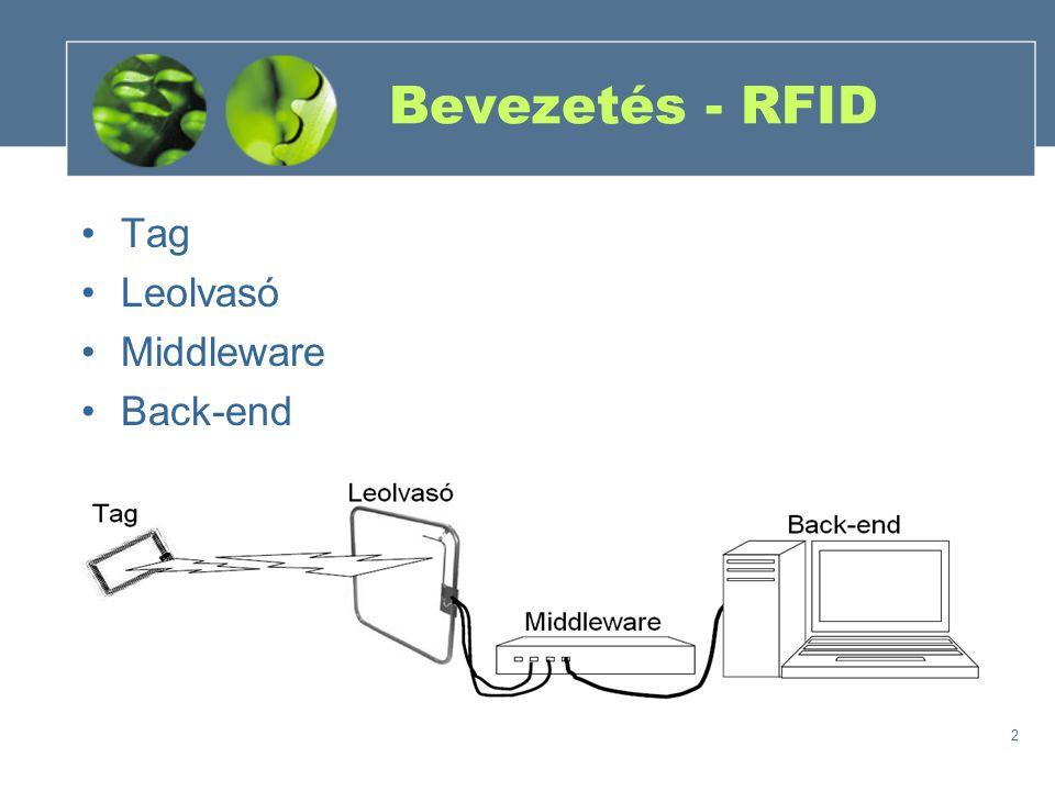 2 Bevezetés - RFID Tag Leolvasó Middleware Back-end