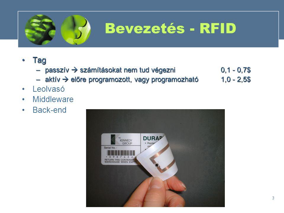 3 Bevezetés - RFID TagTag –passzív  számításokat nem tud végezni0,1 - 0,7$ –aktív  előre programozott, vagy programozható1,0 - 2,5$ Leolvasó Middleware Back-end