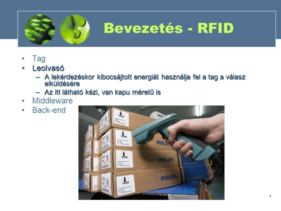 4 Bevezetés - RFID Tag LeolvasóLeolvasó –A lekérdezéskor kibocsájtott energiát használja fel a tag a válasz elküldésére –Az itt látható kézi, van kapu méretű is Middleware Back-end