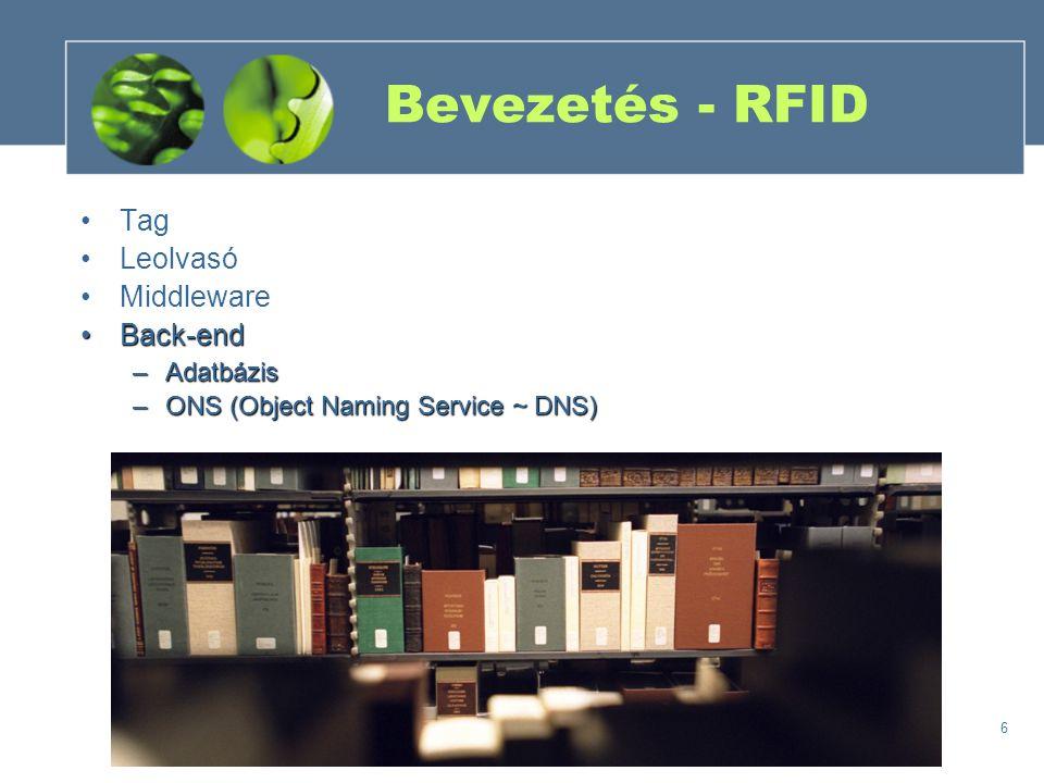 6 Bevezetés - RFID Tag Leolvasó Middleware Back-endBack-end –Adatbázis –ONS (Object Naming Service ~ DNS)