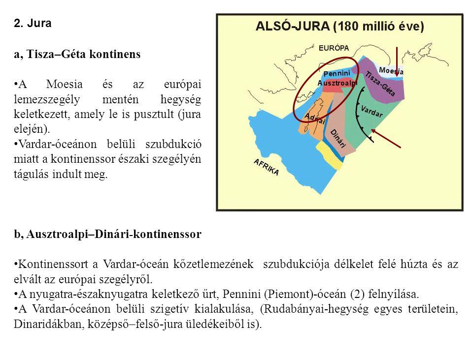 b, Ausztroalpi–Dinári-kontinenssor Kontinenssort a Vardar-óceán kőzetlemezének szubdukciója délkelet felé húzta és az elvált az európai szegélyről. A