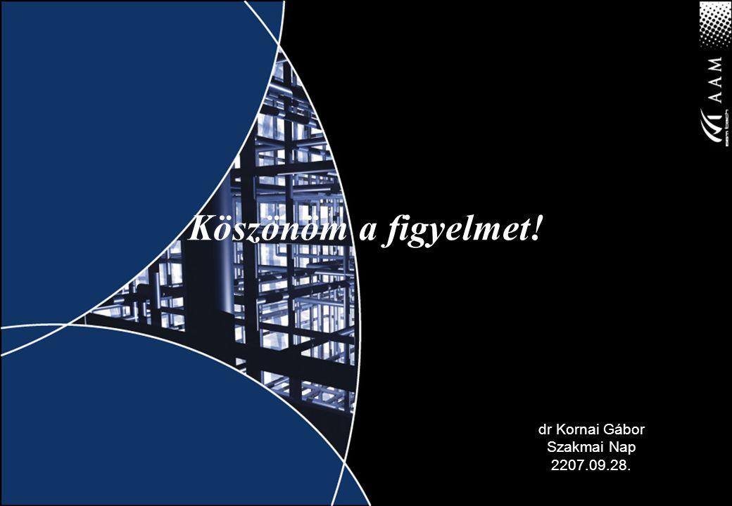 Köszönöm a figyelmet! dr Kornai Gábor Szakmai Nap 2207.09.28.