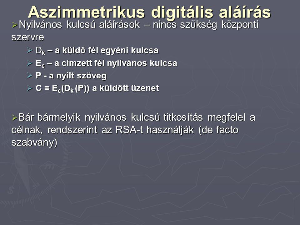 Aszimmetrikus digitális aláírás  Nyilvános kulcsú aláírások – nincs szükség központi szervre  D k – a küldő fél egyéni kulcsa  E c – a címzett fél