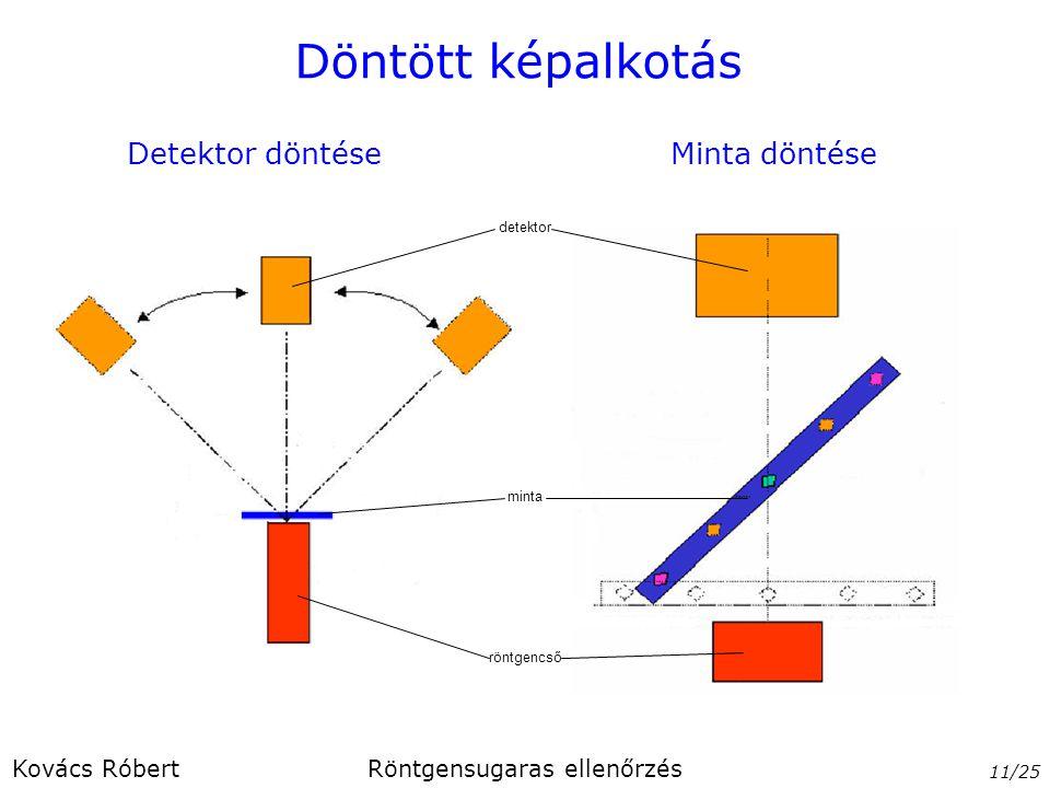 Döntött képalkotás 11/25 Detektor döntéseMinta döntése Kovács RóbertRöntgensugaras ellenőrzés röntgencső minta detektor