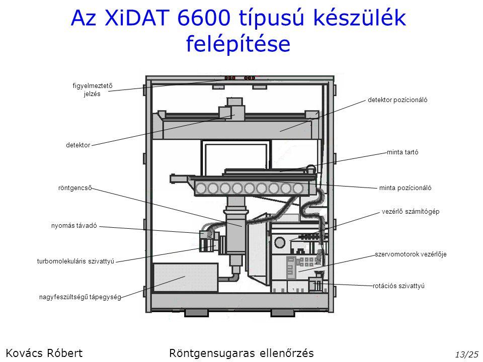 Az XiDAT 6600 típusú készülék felépítése 13/25 Kovács RóbertRöntgensugaras ellenőrzés röntgencső nyomás távadó turbomolekuláris szivattyú nagyfeszülts
