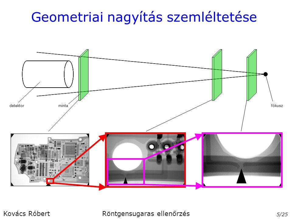 Geometriai nagyítás szemléltetése 5/25 Kovács RóbertRöntgensugaras ellenőrzés detektormintafókusz