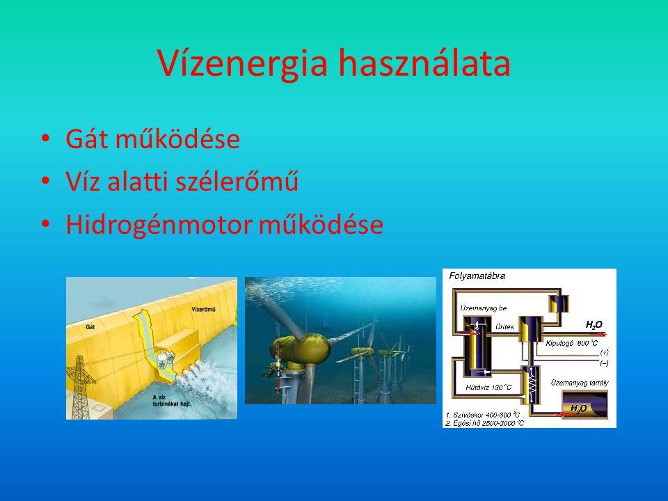 Vízenergia használata Gát működése Víz alatti szélerőmű Hidrogénmotor működése