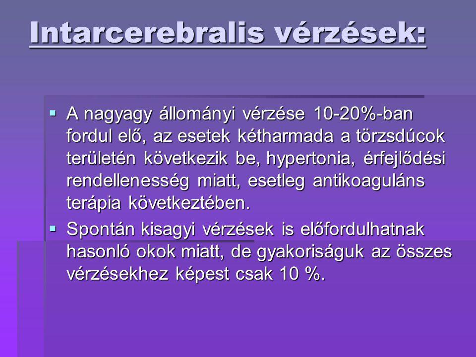 Intarcerebralis vérzések:  A nagyagy állományi vérzése 10-20%-ban fordul elő, az esetek kétharmada a törzsdúcok területén következik be, hypertonia,