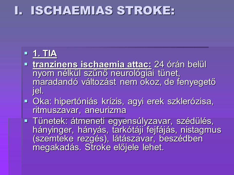 I. ISCHAEMIAS STROKE:  1. TIA  tranzinens ischaemia attac: 24 órán belül nyom nélkül szűnő neurológiai tünet, maradandó változást nem okoz, de fenye