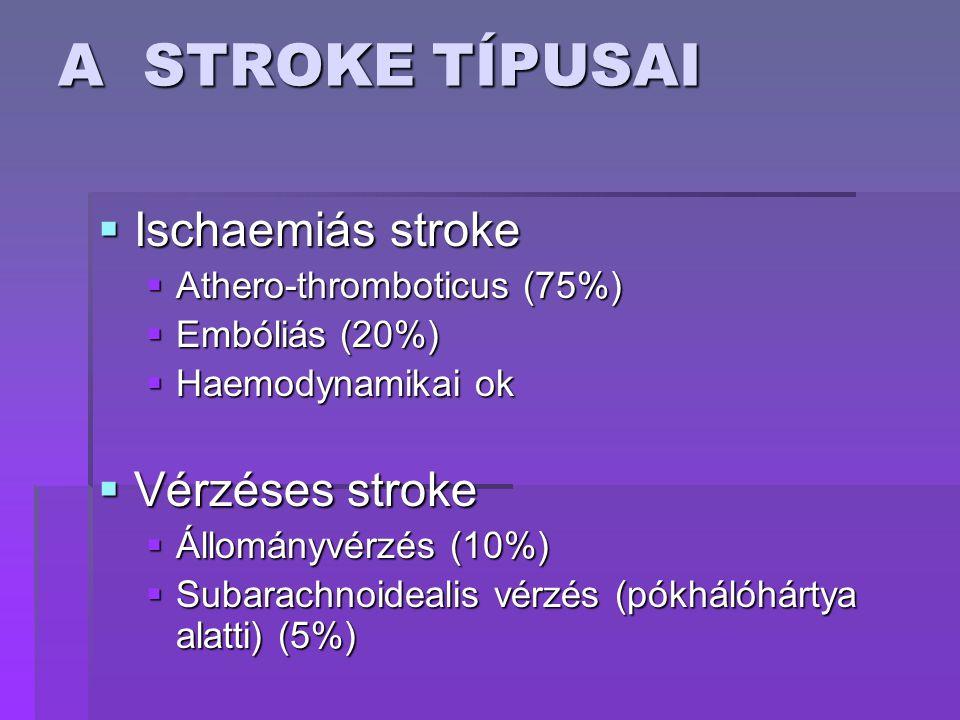 A STROKE TÍPUSAI  Ischaemiás stroke  Athero-thromboticus (75%)  Embóliás (20%)  Haemodynamikai ok  Vérzéses stroke  Állományvérzés (10%)  Subarachnoidealis vérzés (pókhálóhártya alatti) (5%)