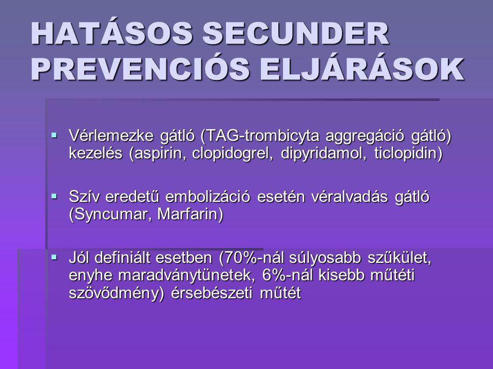 HATÁSOS SECUNDER PREVENCIÓS ELJÁRÁSOK  Vérlemezke gátló (TAG-trombicyta aggregáció gátló) kezelés (aspirin, clopidogrel, dipyridamol, ticlopidin)  Szív eredetű embolizáció esetén véralvadás gátló (Syncumar, Marfarin)  Jól definiált esetben (70%-nál súlyosabb szűkület, enyhe maradványtünetek, 6%-nál kisebb műtéti szövődmény) érsebészeti műtét