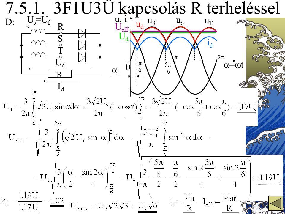 7.5.1. 3F1U3Ü kapcsolás R terheléssel D: UdUd 0 =t=t u, i 22 uRuR uSuS uTuT R S T U s =U f R UdUd IdId tt 6  55 6 idid udud U eff