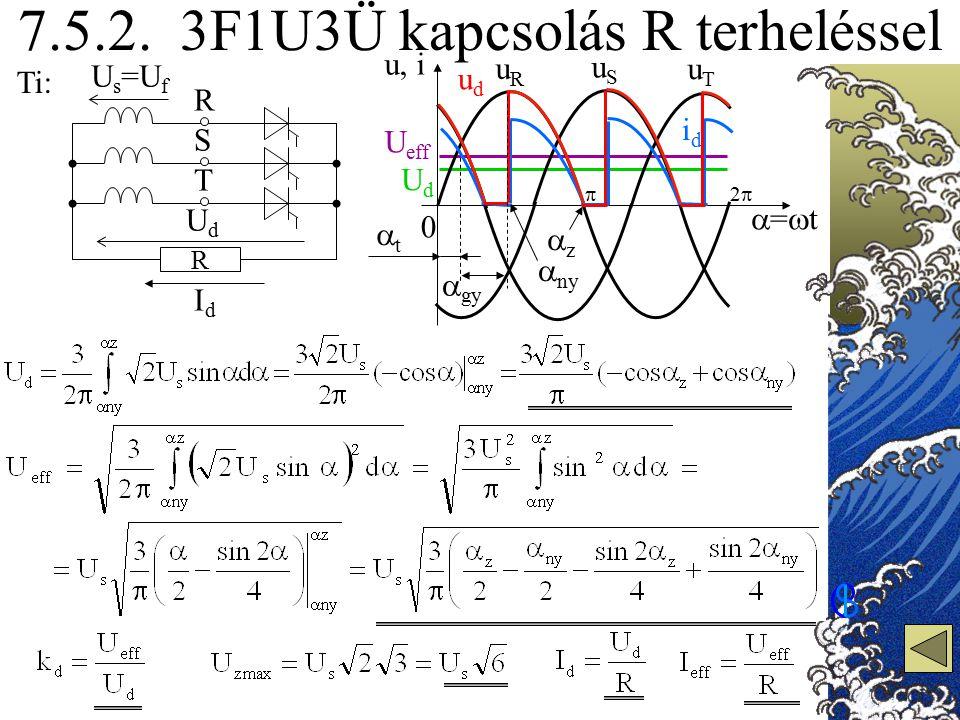 7.5.2. 3F1U3Ü kapcsolás R terheléssel Ti: UdUd 0 =t=t u, i 22 R S T U s =U f R UdUd IdId tt U eff uRuR uSuS uTuT idid zz udud  gy  ny