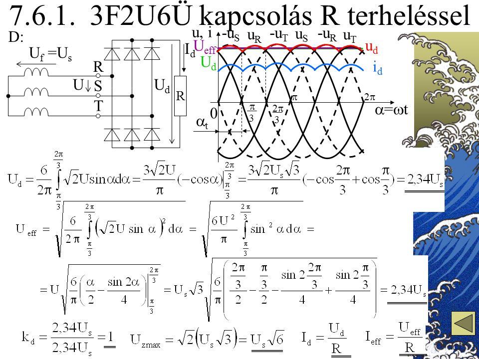 7.6.1. 3F2U6Ü kapcsolás R terheléssel D: UdUd 0 =t=t u, i 22 U eff uRuR uSuS uTuT R UdUd IdId -u R -u S -u T 22 3 tt  3 udud idid S T U f