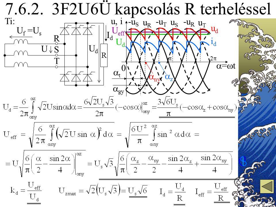 7.6.2. 3F2U6Ü kapcsolás R terheléssel Ti: R UdUd 0 =t=t u, i 22 UdUd IdId tt U eff uRuR uSuS uTuT -u R -u S -u T S T U f =U s R U  gy zz 