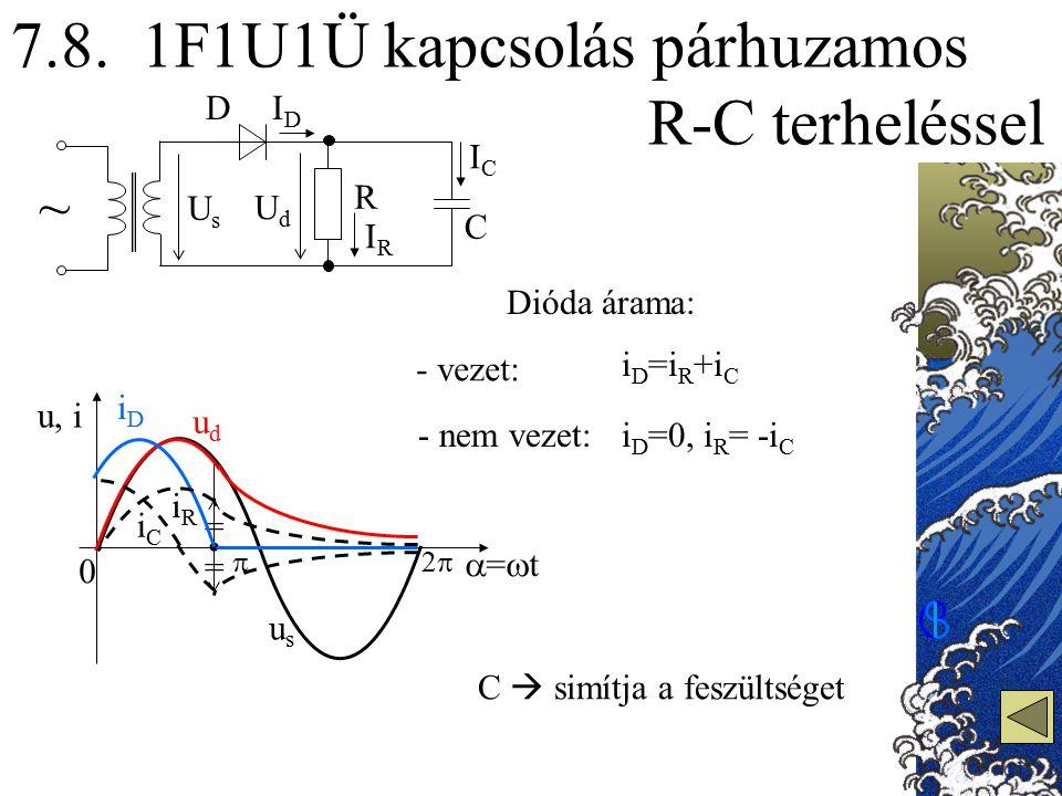 7.8. 1F1U1Ü kapcsolás párhuzamos R-C terheléssel D UdUd IDID usus 0 =t=t u, i 22 C  simítja a feszültséget IRIR ICIC Dióda árama: i D =i R +i