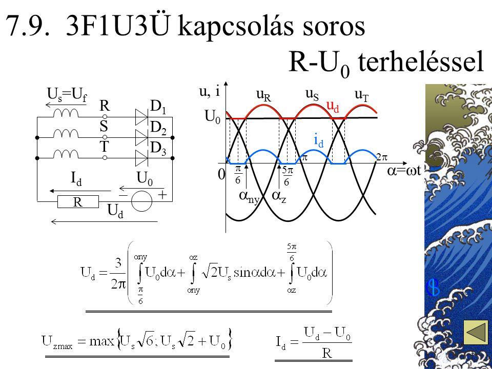 7.9. 3F1U3Ü kapcsolás soros R-U 0 terheléssel U0U0 uRuR uSuS uTuT 0 =t=t u, i 22 D1D1 R S T U s =U f R UdUd IdId D2D2 D3D3 U0U0 +  ny zz  6