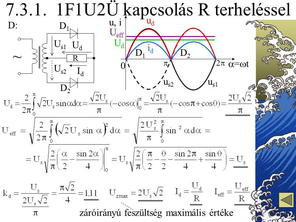 7.3.1. 1F1U2Ü kapcsolás R terheléssel D: UdUd IdId 0 =t=t u, i 22 UdUd U eff záróirányú feszültség maximális értéke R u s1 ~ U s1 U s2 D1D1 D2D