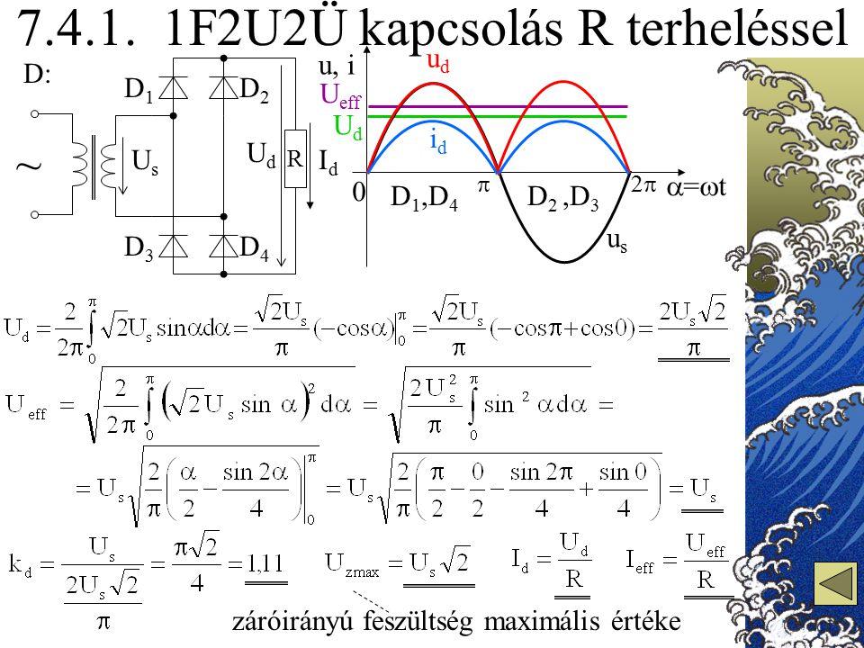 7.4.1. 1F2U2Ü kapcsolás R terheléssel D: 0 =t=t u, i 22 UdUd U eff záróirányú feszültség maximális értéke ~ UsUs D 1,D 4 D 2,D 3 usus udud idid