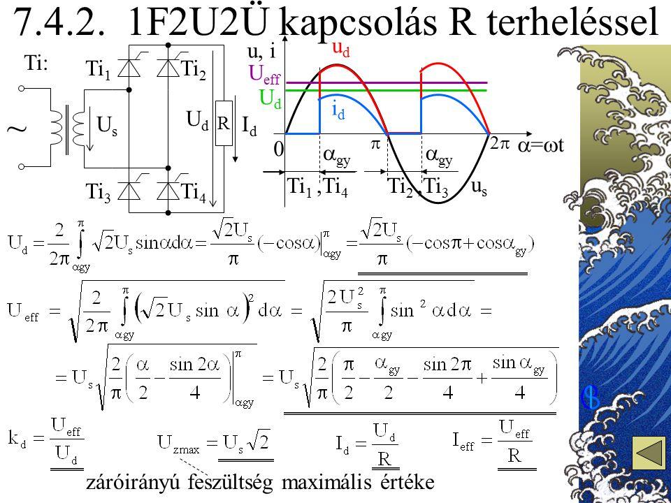 usus 7.4.2. 1F2U2Ü kapcsolás R terheléssel Ti: 0 =t=t u, i 22 UdUd U eff záróirányú feszültség maximális értéke Ti 1,Ti 4 Ti 2,Ti 3  gy udud i