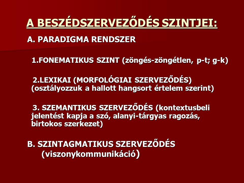 A BESZÉDSZERVEZŐDÉS SZINTJEI: A. PARADIGMA RENDSZER 1.FONEMATIKUS SZINT (zöngés-zöngétlen, p-t; g-k) 1.FONEMATIKUS SZINT (zöngés-zöngétlen, p-t; g-k)