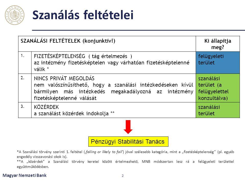 Szanálás feltételei Magyar Nemzeti Bank 2 SZANÁLÁSI FELTÉTELEK (konjunktív!)Ki állapítja meg? 1. FIZETÉSKÉPTELENSÉG ( tág értelmezés ) az intézmény fi
